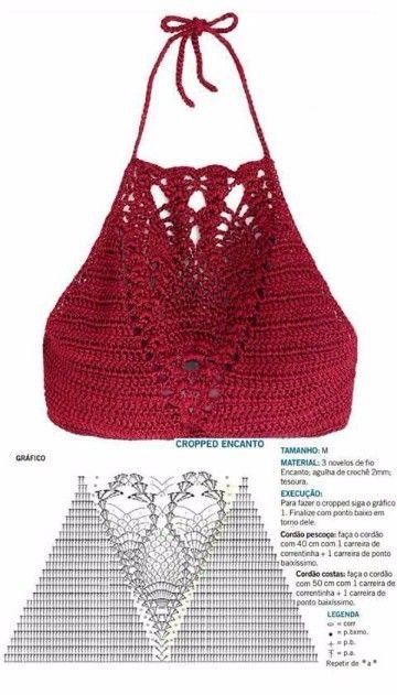 Facilísimos Patrones De Bikinis A Crochet Paso A Paso Tops De Ganchillo Bikinis Crochet Ganchillo Blusas