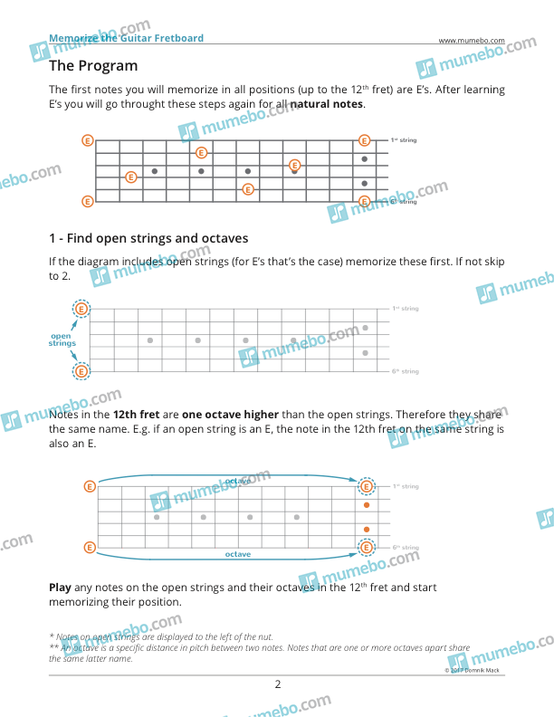 Memorize The Guitar Fretboard Is A Six Step Program To Learn Finding