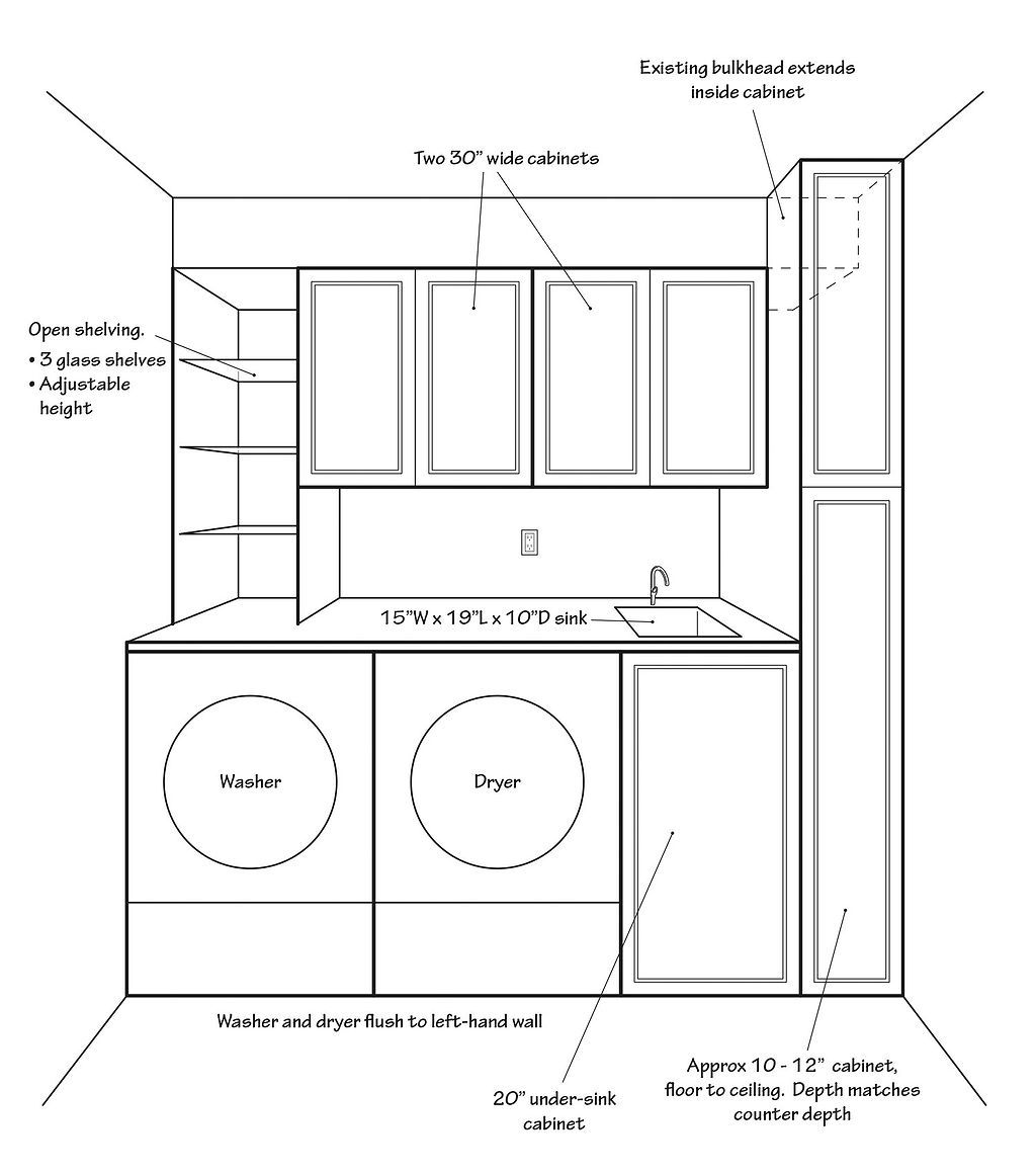 Nice 30 Inspiring Laundry Room Layout That Worth To Copy Https Gardenmagz Com 30 Inspiring Laun Laundry Room Layouts Laundry In Bathroom Laundry Room Design