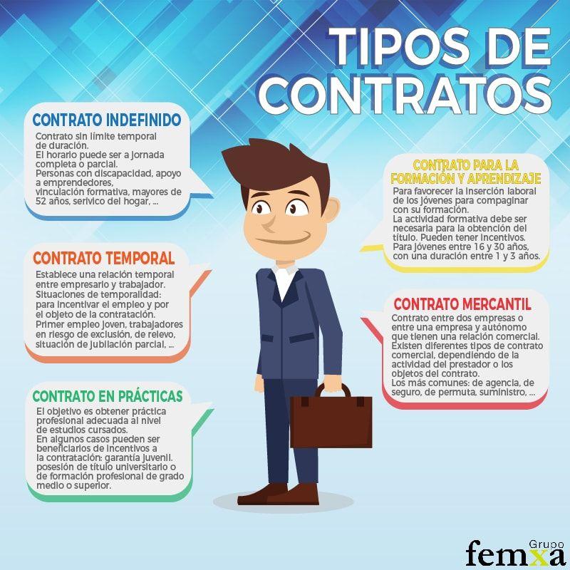 bd8fffb21 Te hablaremos sobre los tipos de  contratos que existen