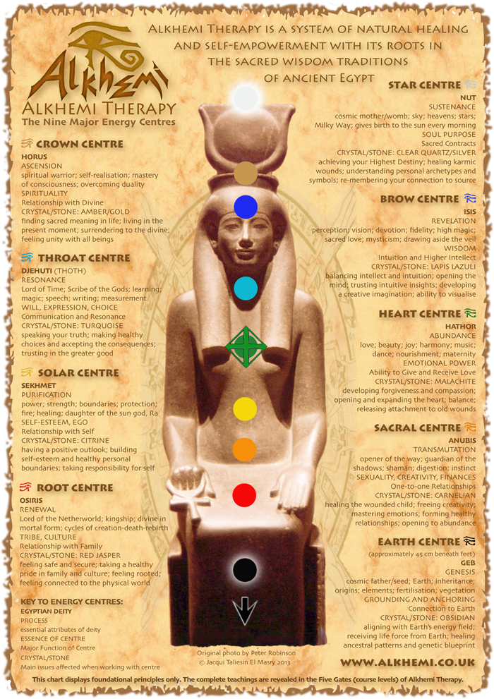 Egyptian Energy Healing Amp Spirituality Ancient Egyptian
