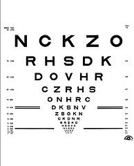 Early treatment of diabetic retinopathy study etdrs visual acuity chart also best charts images eye pattern glasses rh pinterest
