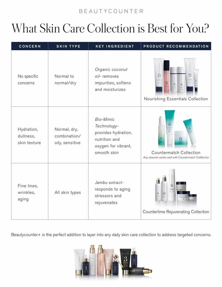 Don T Wait For A New Year S Resolution To Start Taking Better Care Of Your Skin Beautycounter Offer Face Skin Care Regimen Safe Beauty Products Beautycounter