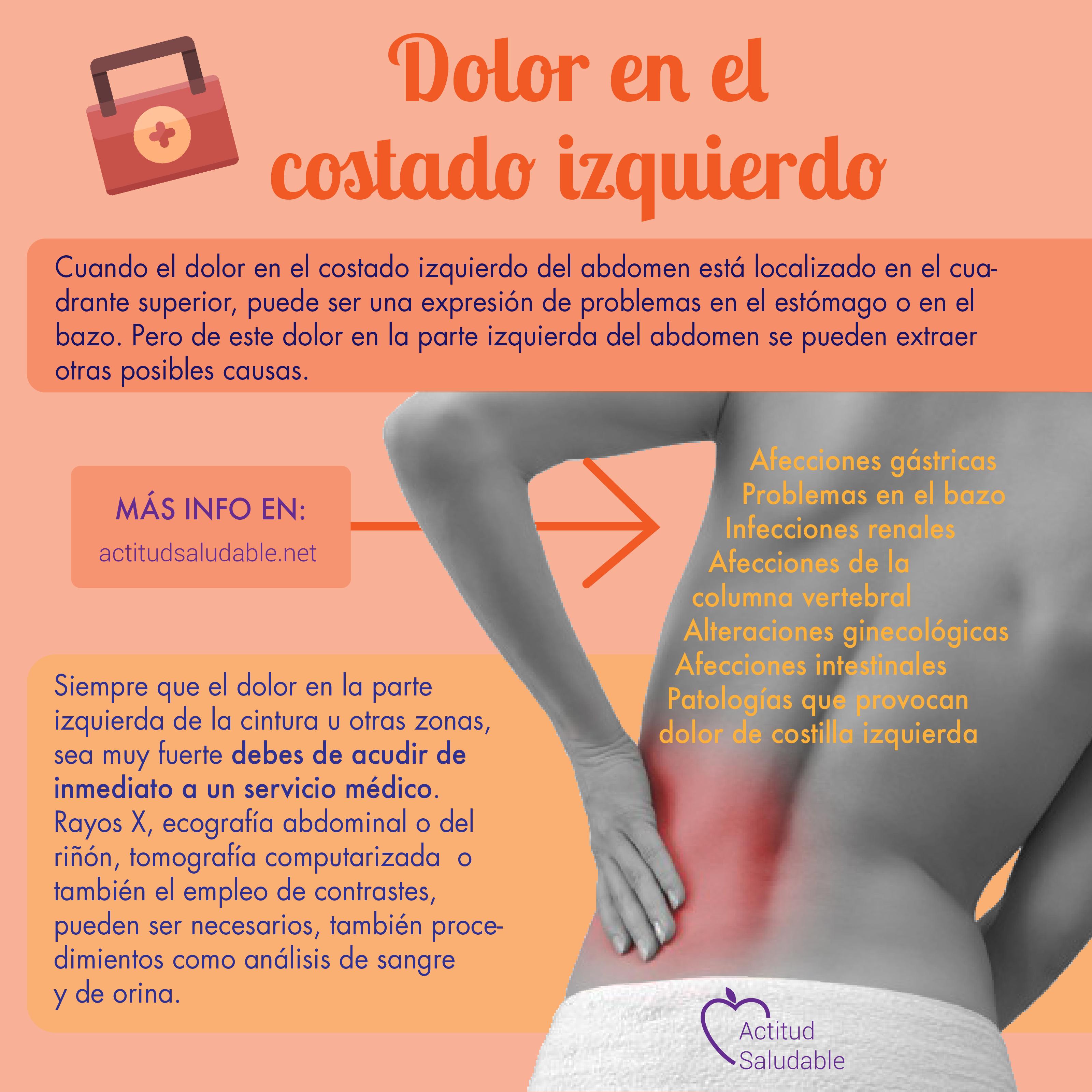 dolor lado izquierdo abdomen bajo e