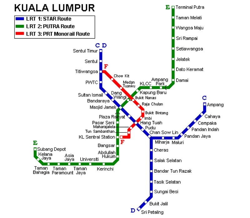 Visiter Kuala Lumpur Pour La Premiere Fois Conseils Et Astuces