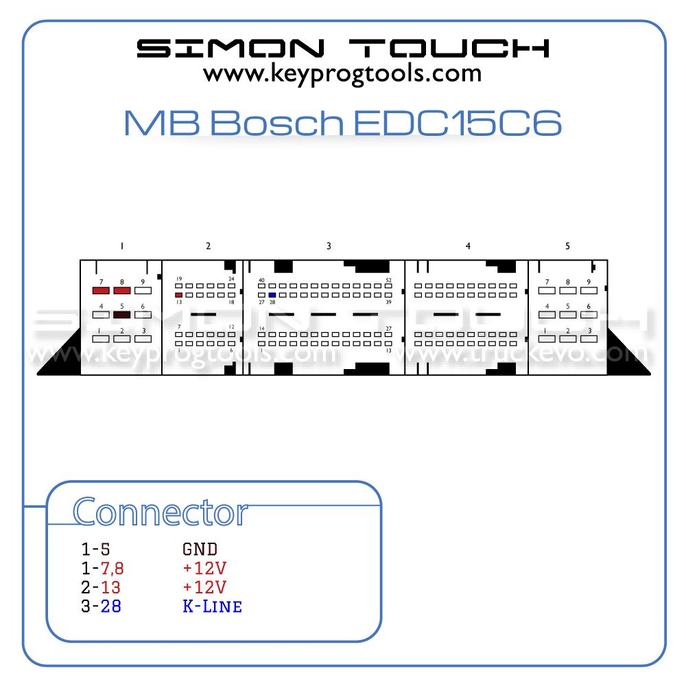 Wiring Diagram Bmw Logic 7 Wiring Diagram P Bass Wiring Diagram