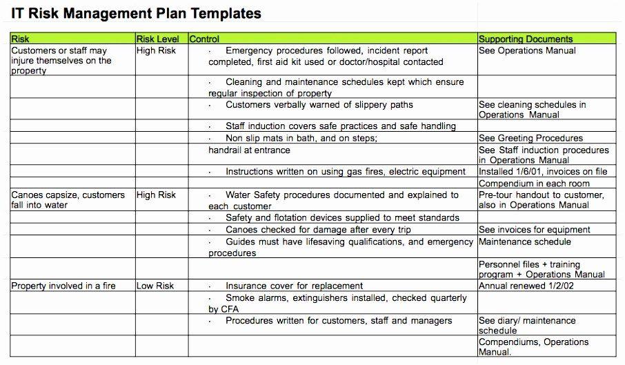 Risk Mitigation Plan Template Best Of 9 Sample Risk