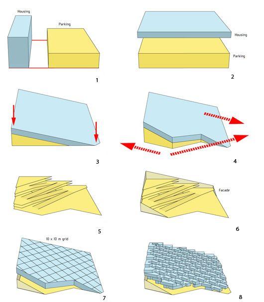 In Progress Mountain Dwellings Big Diagram Big And Google