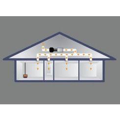 Home Ventilation Systems NZ   Heat recovery ventilation system