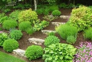 Landscaping Ideas Garden Feed The Earth A Guide To