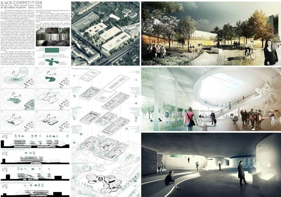 Architecture presentation - The Archive