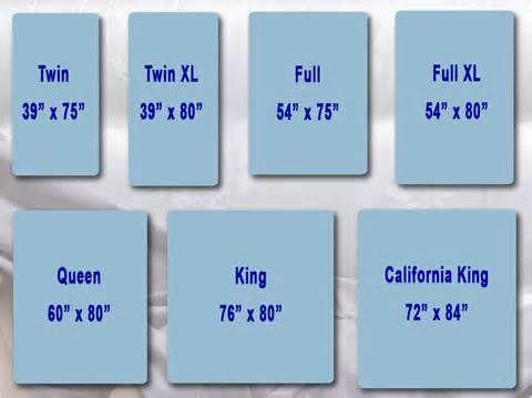 Standard Mattress Sizes Bing Images Mattress Sizes Bed Sizes Mattress Size Chart