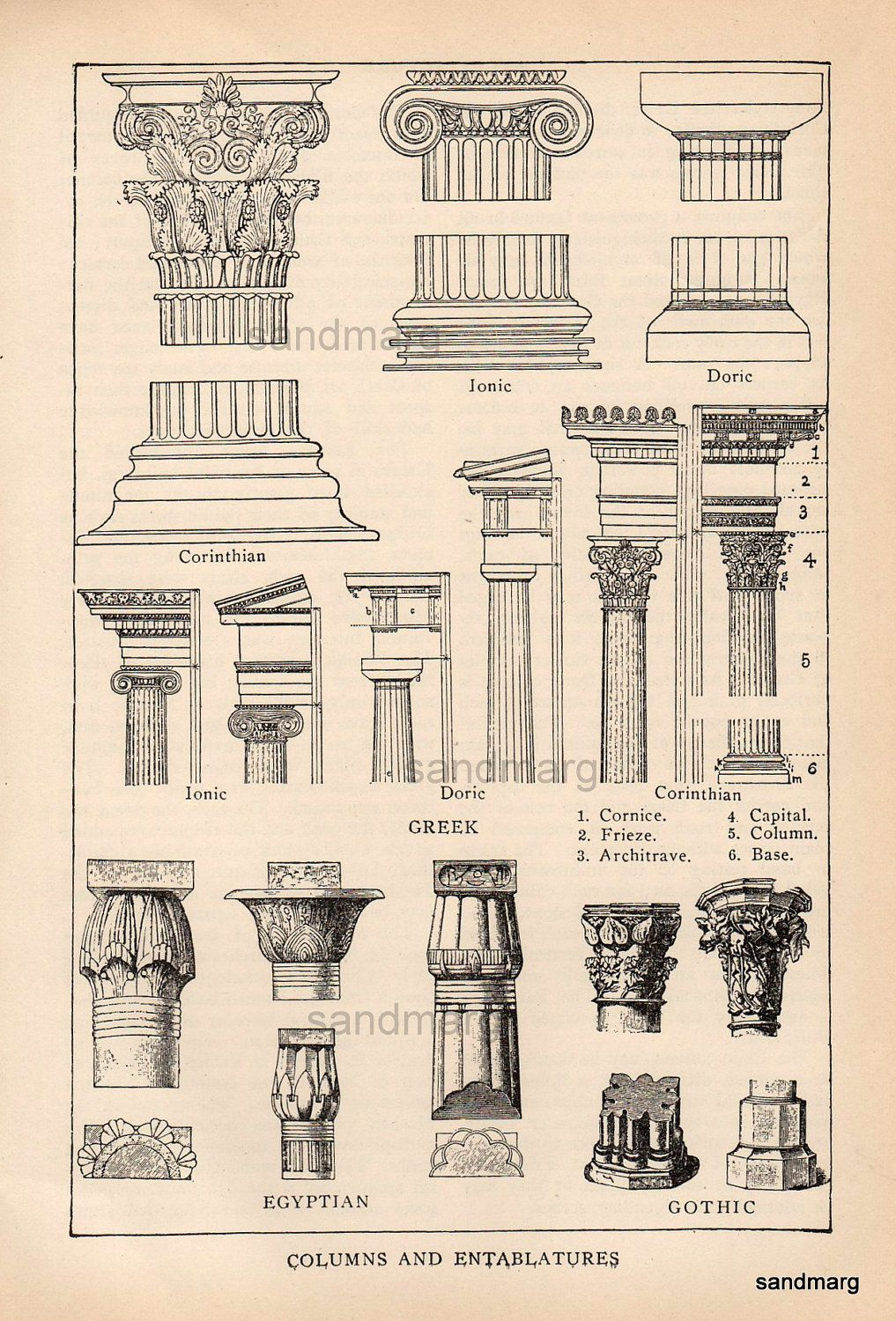 Antique Edwardian Architectural Print Of Columns And Entablatures Egyptian Gothic Greek Corinthian
