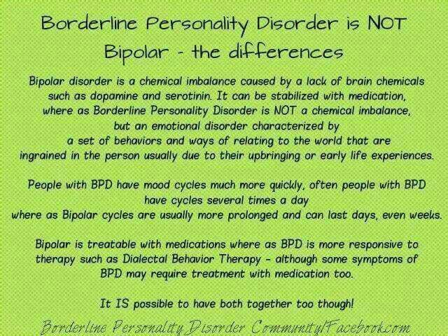 Borderline Personality Disorder vs differences between