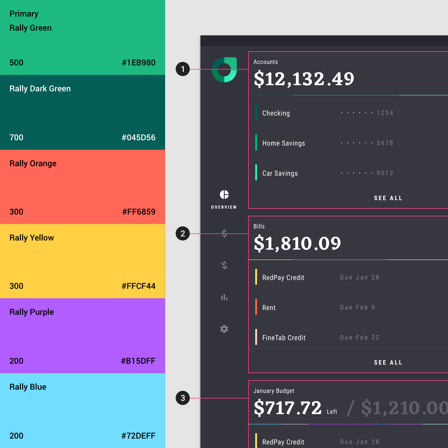 Rally Material Design Case Study by Google | Web Colors