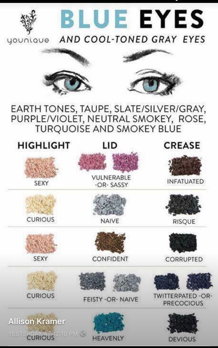 Pin By Lora On Makeup Blue Eye Makeup Eye Makeup Skin Makeup