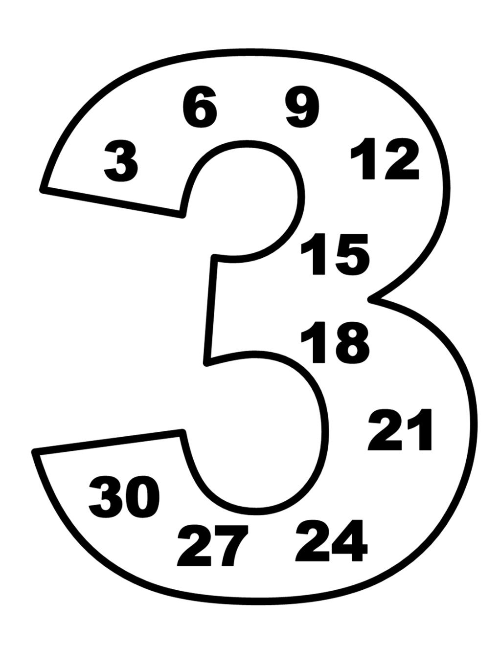 Multiplication Table In Magical Numbers