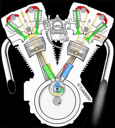 Pin By Oliver Strausak On Moto