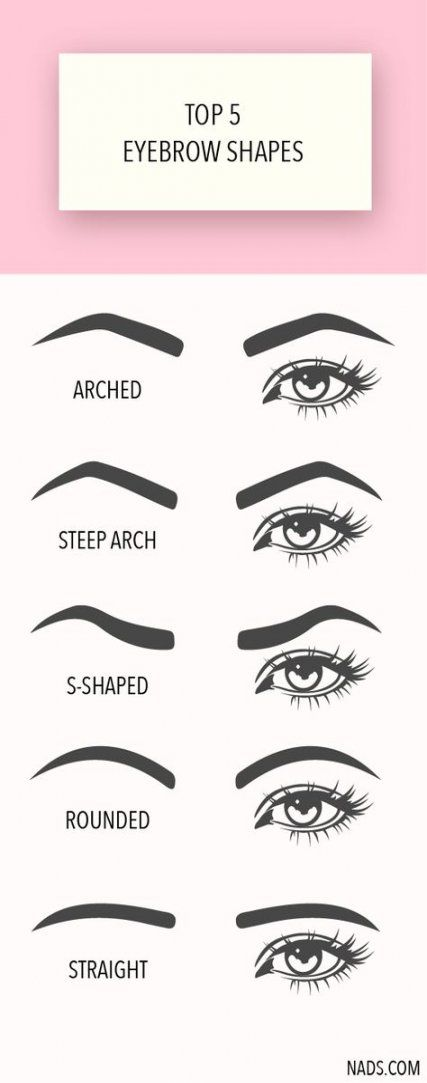 Drawing Ideas Easy Step By Step Eyebrows 32+ Trendy Ideas ...