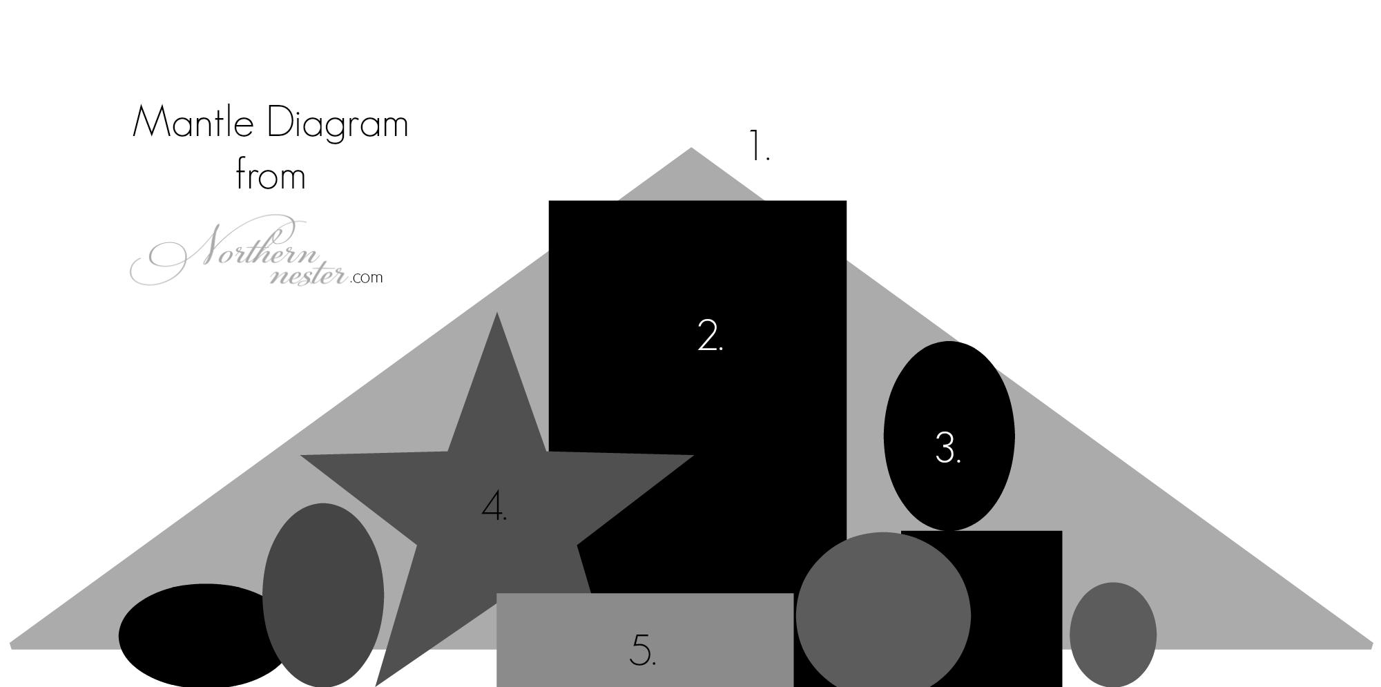 medium resolution of mantle diagram