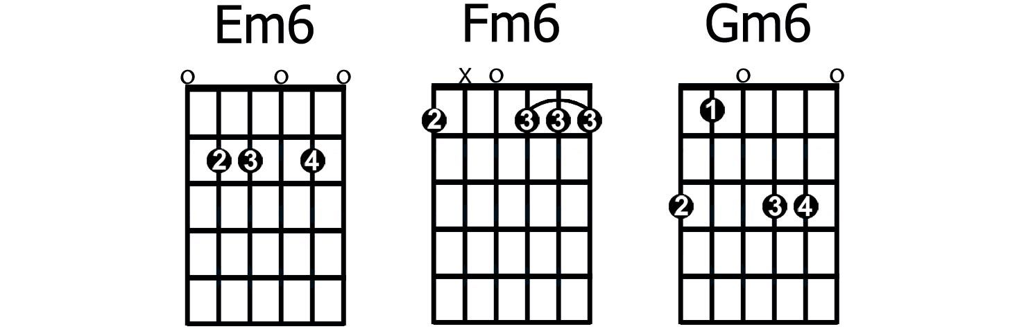 Minor 6 Chords Part 2 Guitar Chords Pinterest Guitar Chords