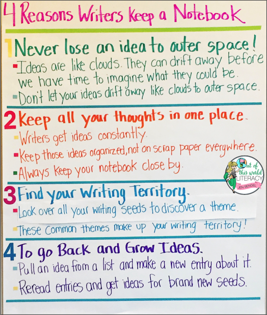 Day Eighteen 4 Reasons Writers Keep A Writers Notebook Blog