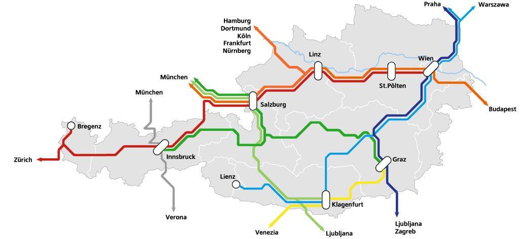 Austria Transportation Austria Long Distance Travel