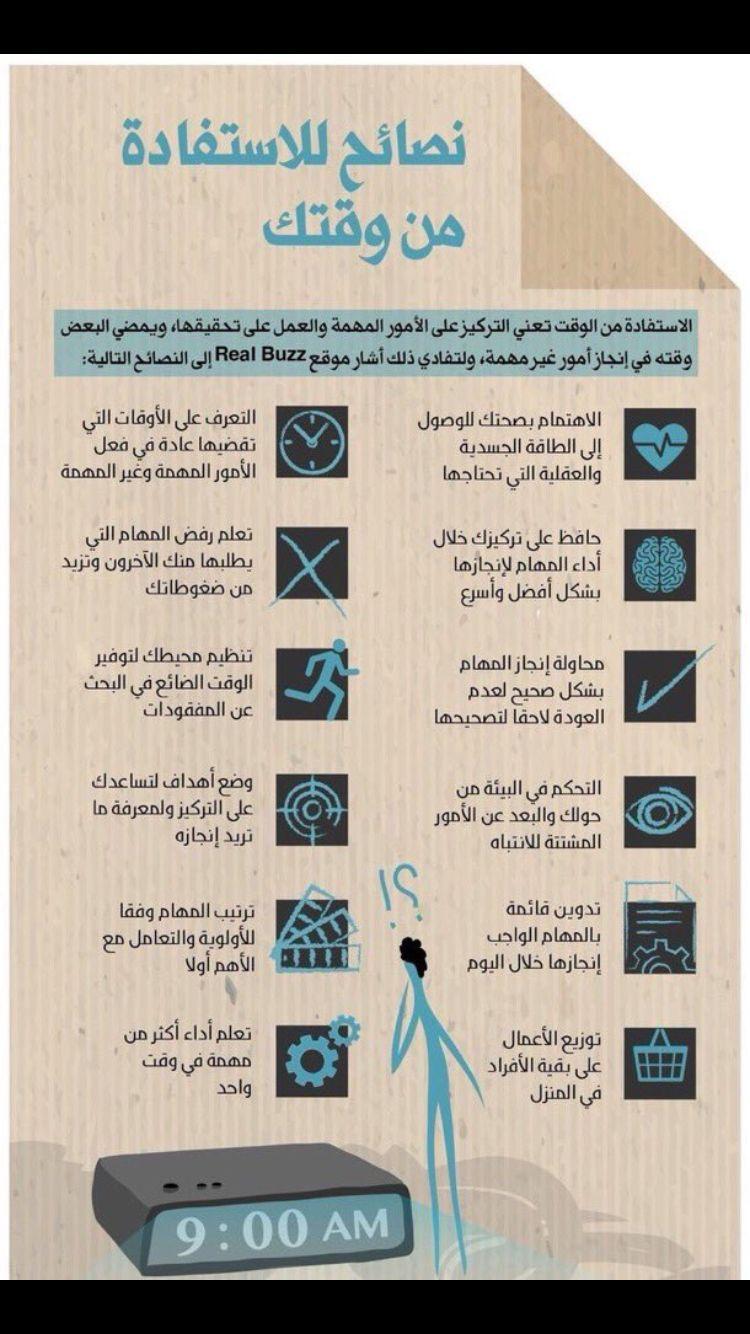 Saved Photo Life Skills Activities Study Skills Life Skills