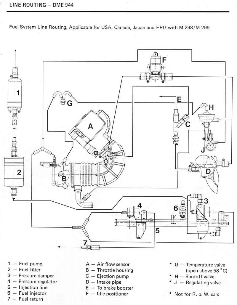 porsche 911 964 wiring diagram jvc kd hdr20 vacuum data 944 hose porche vacuo pinterest