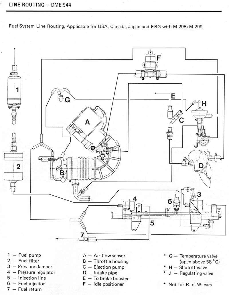porsche 944 vacuum hose diagram [ 800 x 1030 Pixel ]