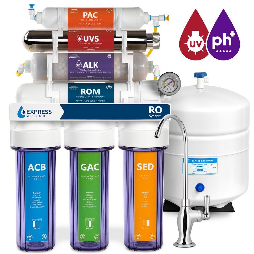 Increase Water Pressure Low water pressure, Water pipes