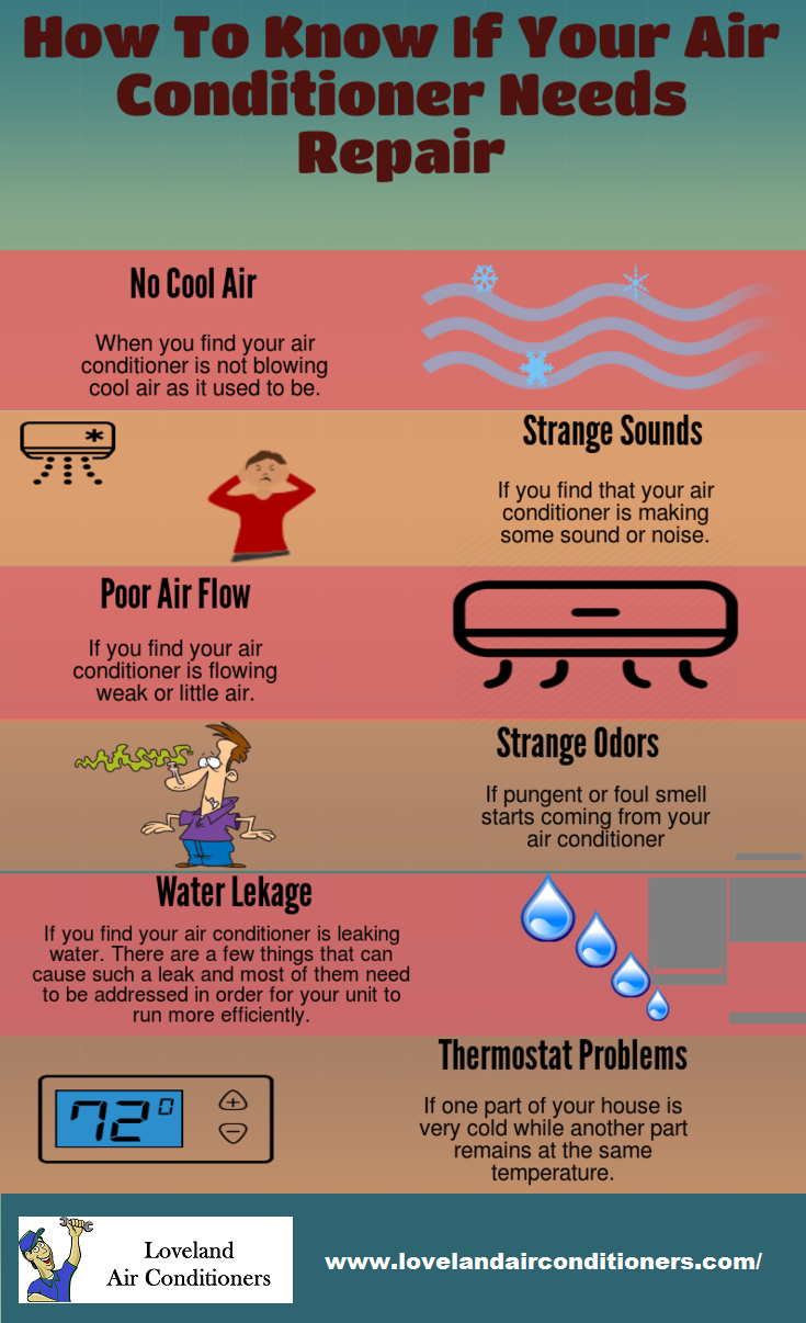 How To Know If Your Air Conditioner Needs Repair With Images