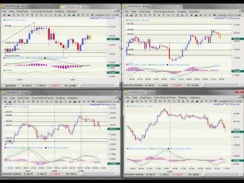 Forex trading usd jpy