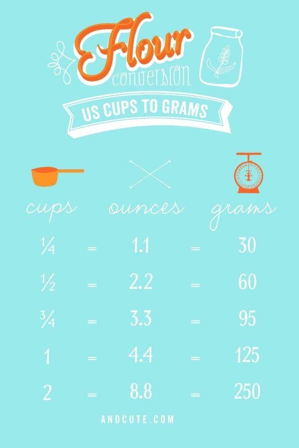 Flour Conversion Printable Us Cups To Grams And Ounces Printables