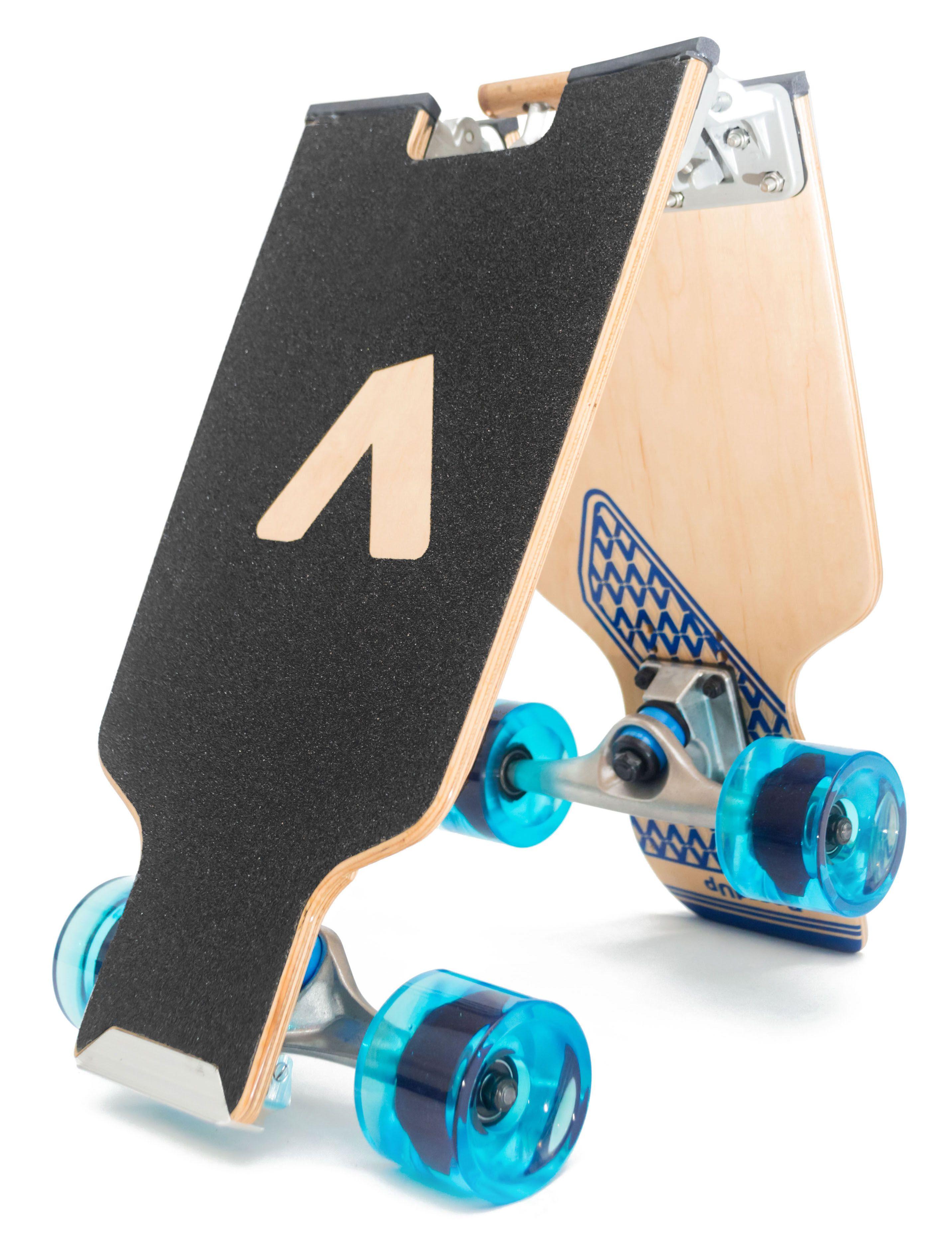 Pin On Wheel Sport