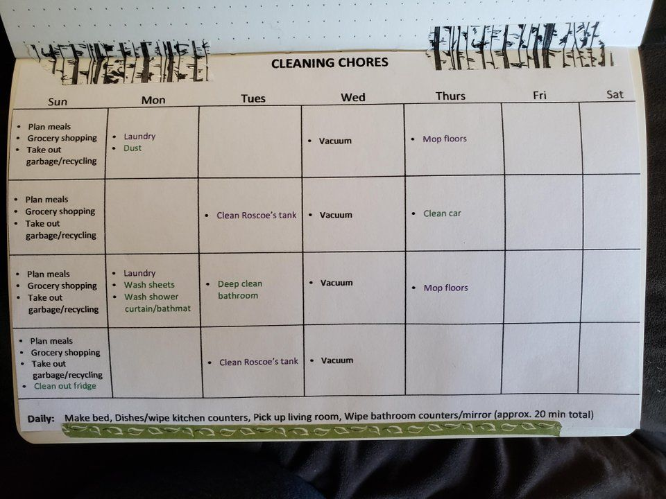 Reddit The Front Page Of The Internet Grocery Planning How To Plan Bujo