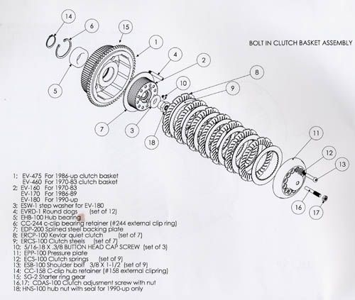 Harley Davidson Clutch Diagram technical drawings