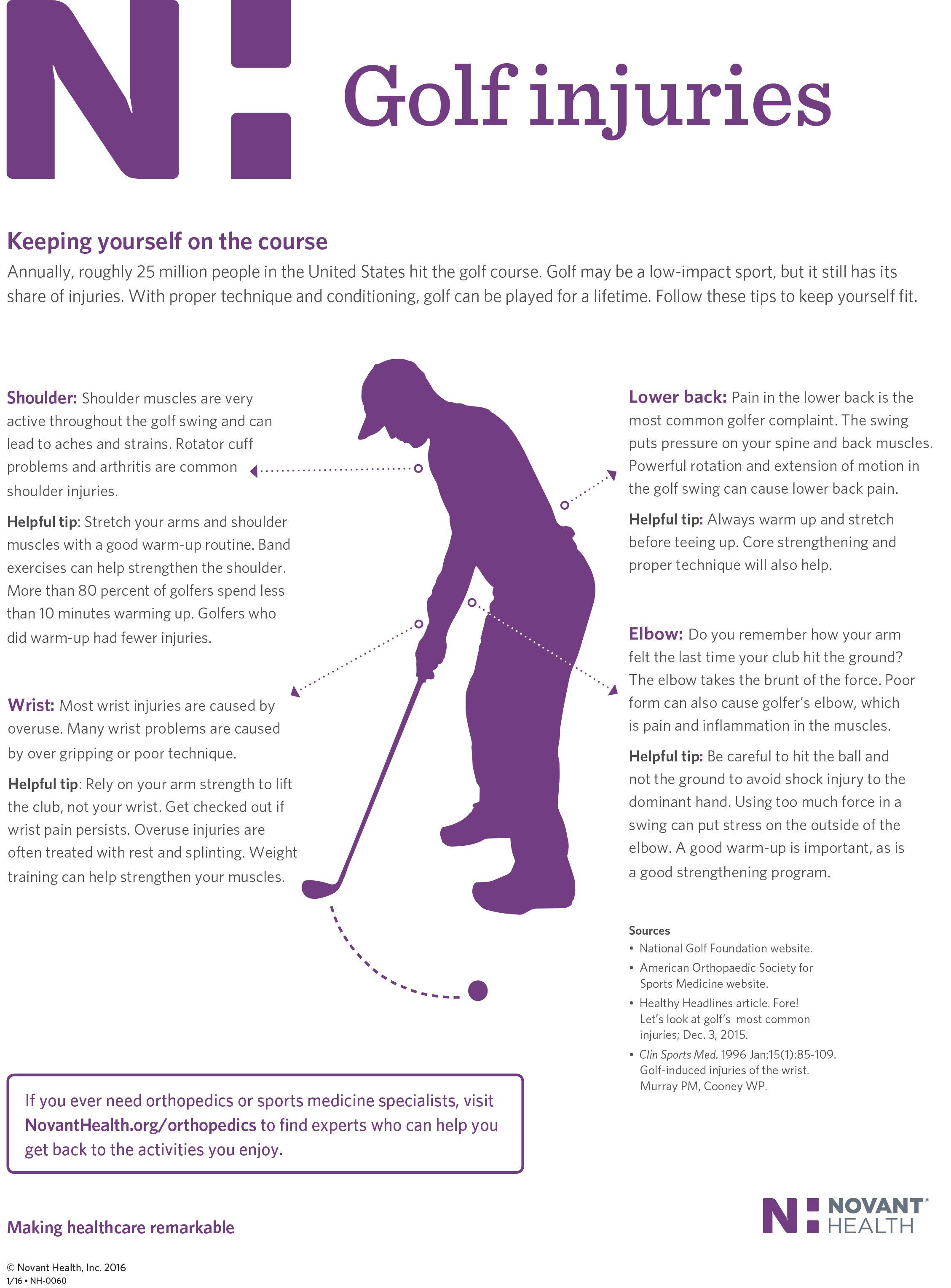 Orthopedics golf lessons advanced care shoulder muscles