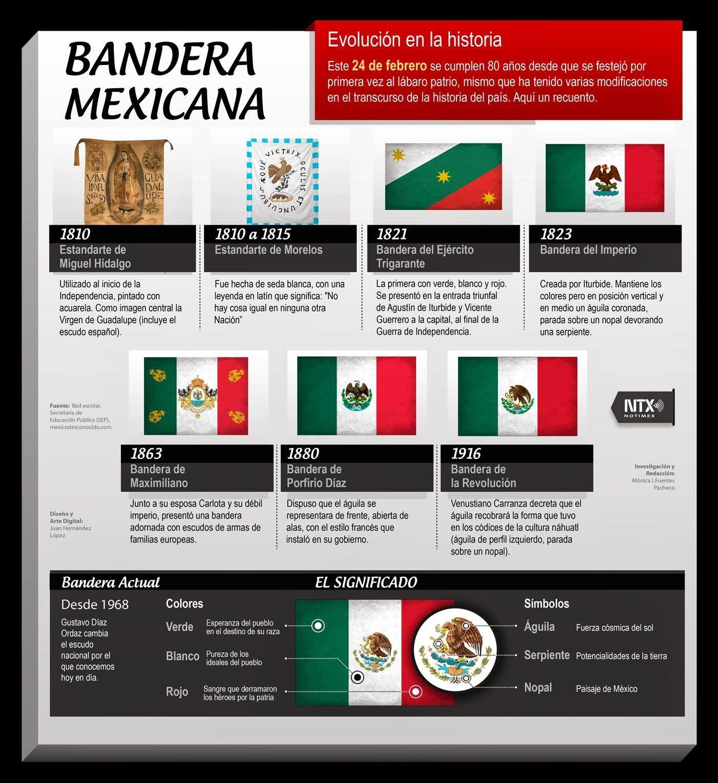 Celebracion Del Dia De La Bandera Dia De La Bandera Mexico