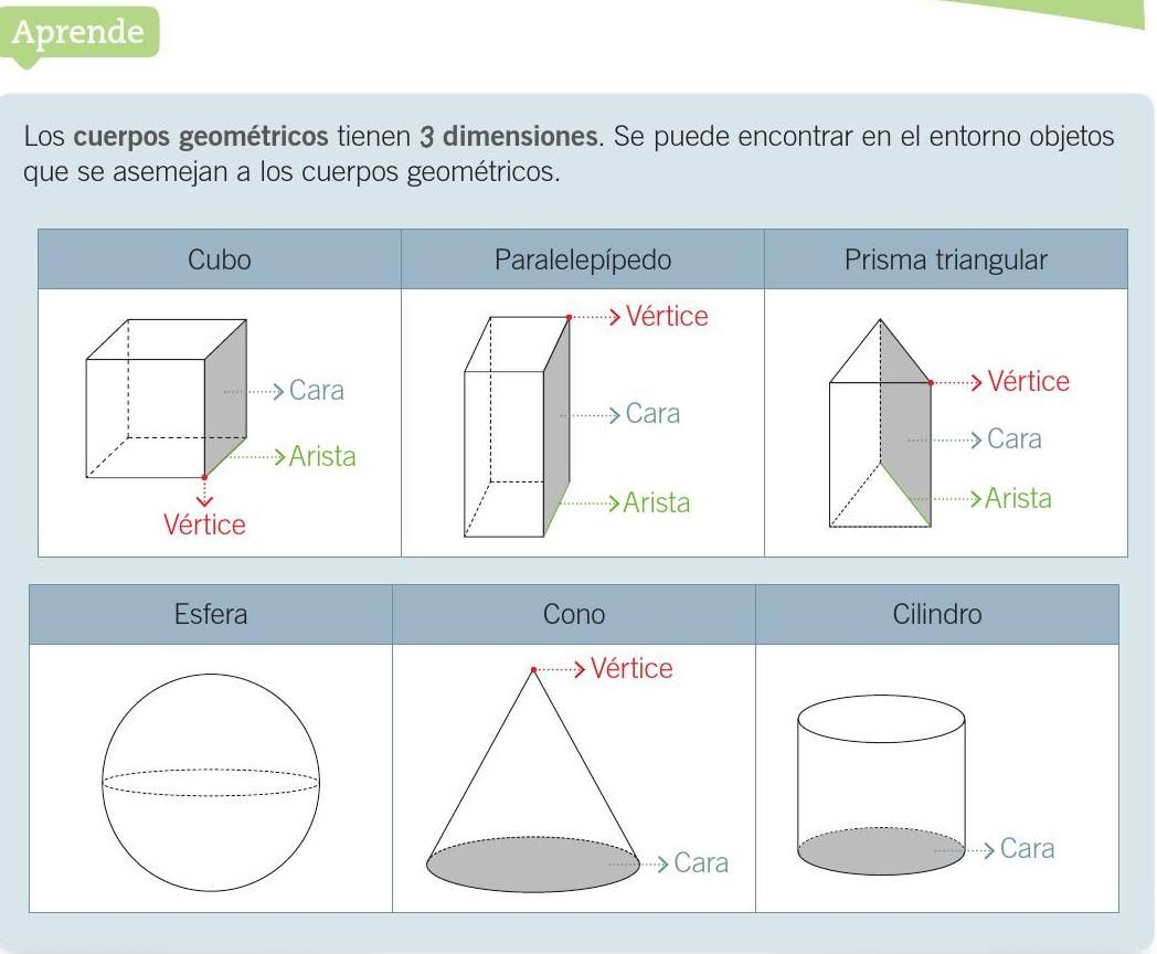Matematica1 Tomo2