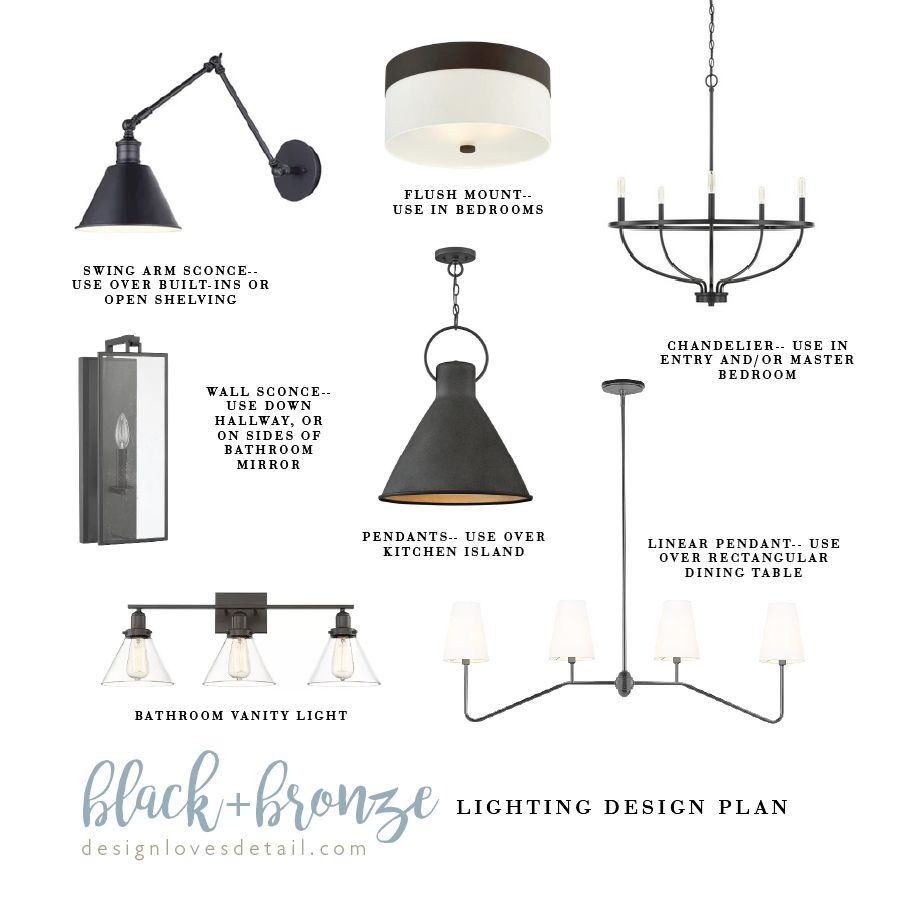 Designer Curated Lighting Plan For Your