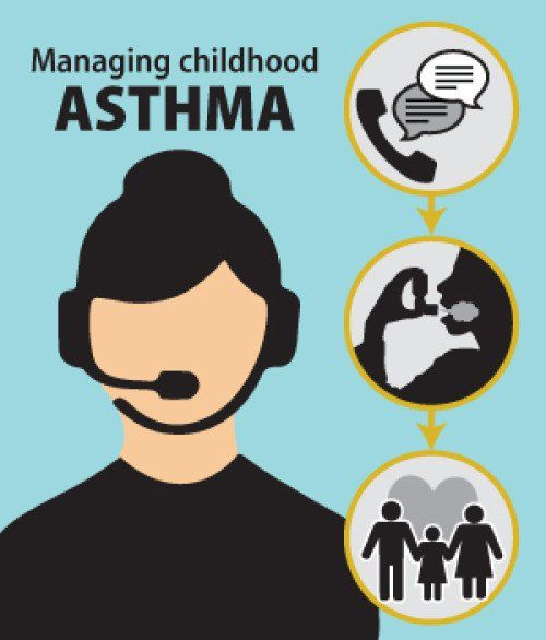 Asthma Treatment * To view further for this item, visit the image link.