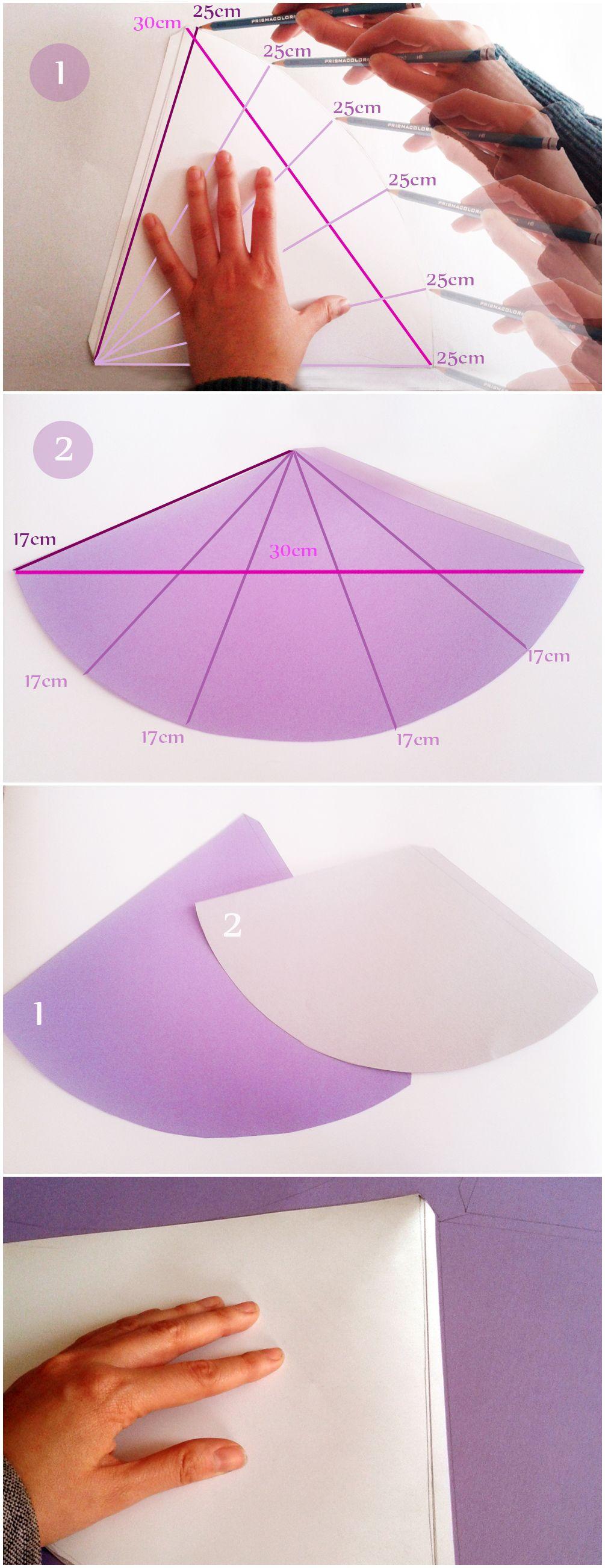 Aquí compartimos las medidas del molde para hacer el gorro de ...
