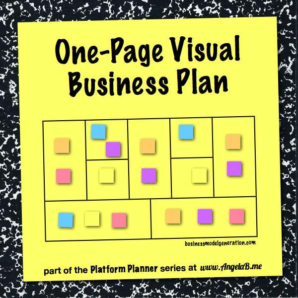 One Page Visual Business Plan