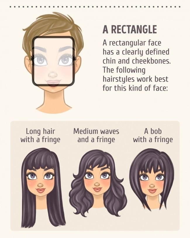 How To Choose The Best Hairstyle To Match Your Face Face Shape Hairstyles Square Face Hairstyles Haircut For Face Shape
