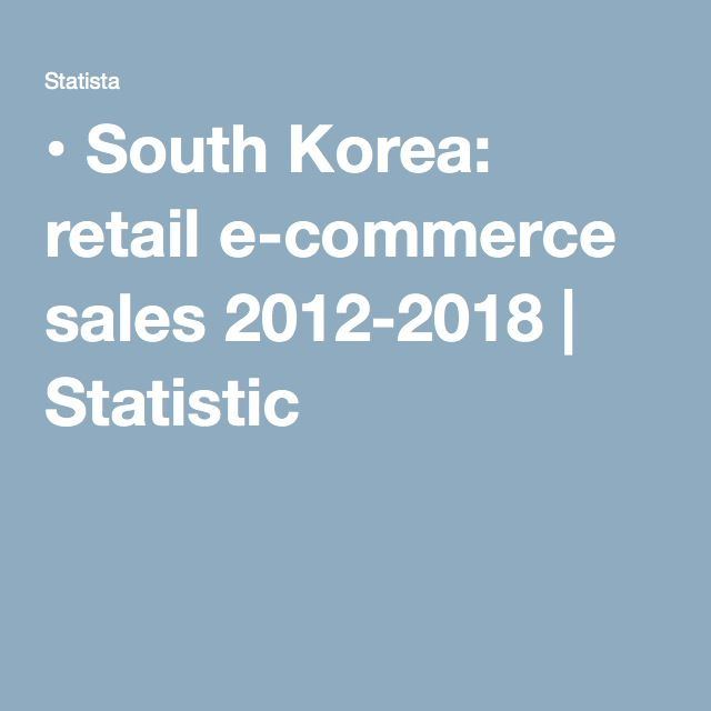 Retail e-commerce sales in South Korea from 2016 to 2022 (in