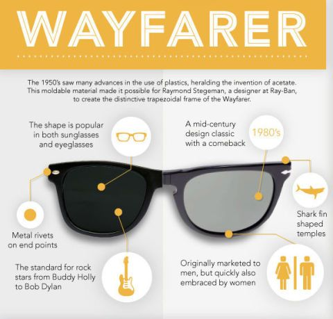An Infographic History of Your Favorite Sunglasses