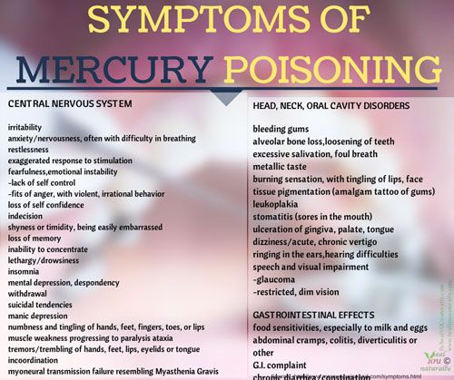 15 Frightening Symptoms Of Mercury Poisoning How To Get Tested