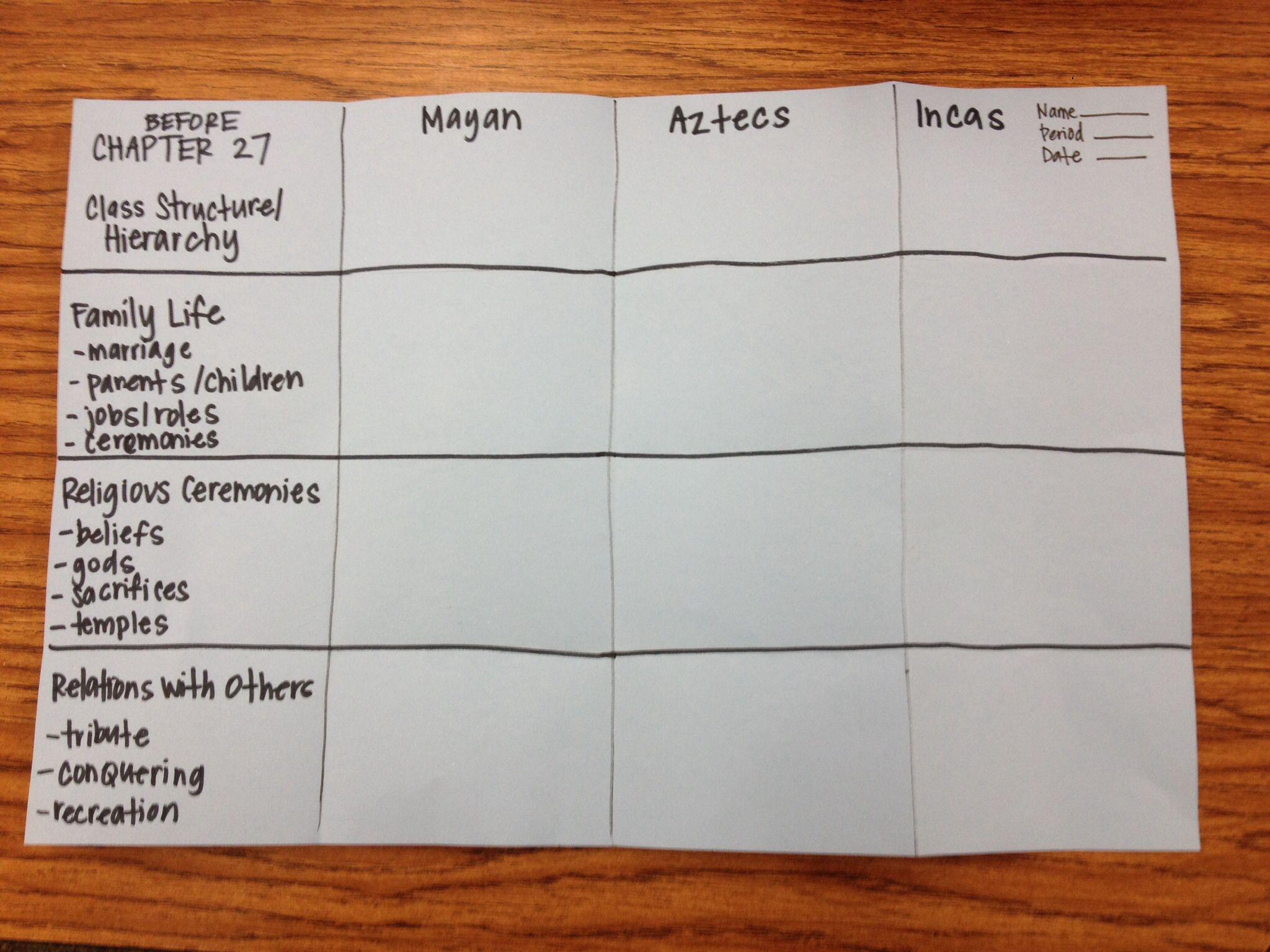 Comparing Aztecs Mayan And Incas Ways 7th Grade History Chart