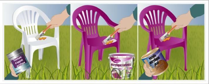 peut on peindre des chaises de jardin en plastique